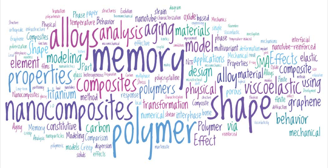 Word cloud of common words/phrases from our published research